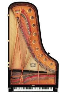 Imagen piano de cola YAMAHA premium CF Series. Model CFX color negro pulido vista cenital